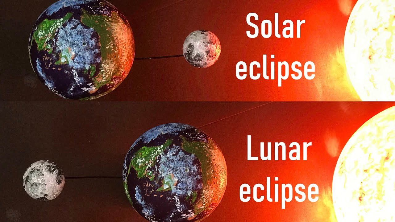 Solar eclipse model and Lunar eclipse model for school project | Lunar eclipse | Moon model making