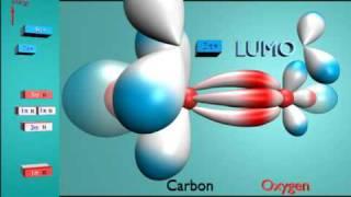 Orbital Molecular Theory