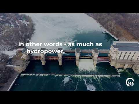 Renewables 2018