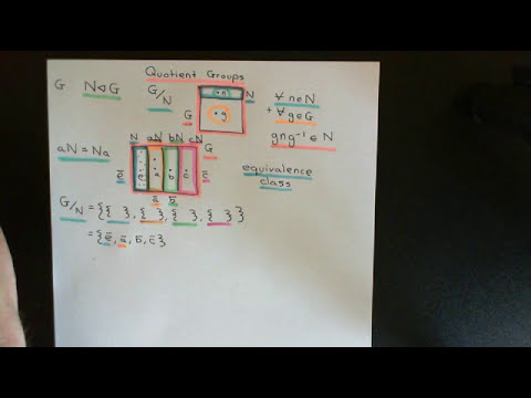 Quotient Groups Part 1