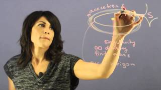 Features of a Black Hole : Astronomy & the Solar System