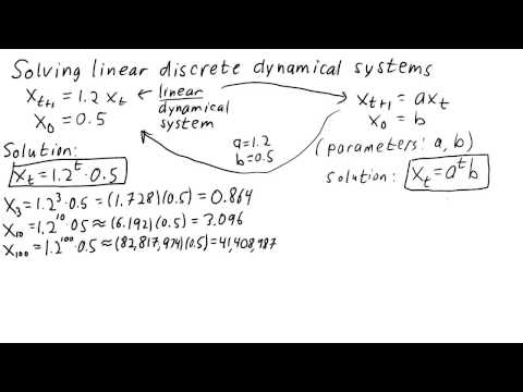 Solving linear discrete dynamical systems