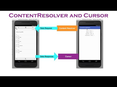 Content Provider - Part 2, All About ContentResolver And Cursor