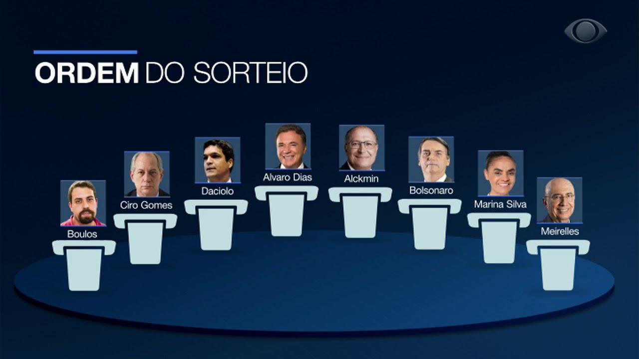 Resultado de imagem para RECORD Debate com os candidatos à Presidência da República