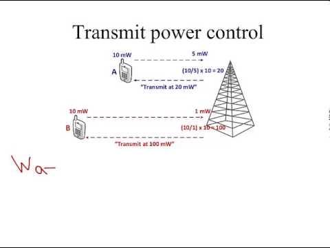 Transmit power control