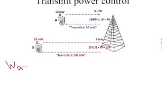 Transmit power control