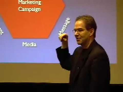 The Six Keys to Creating a Successful Marketing Campaign