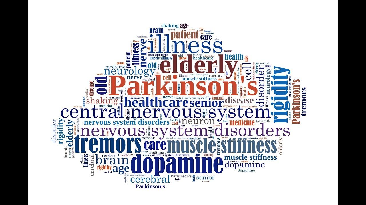 Parkinson 39 S Disease Part 2 Of 3 Motor Non Motor