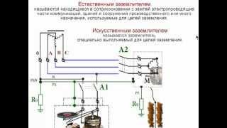 видео Электродвигатель: понятие, типы