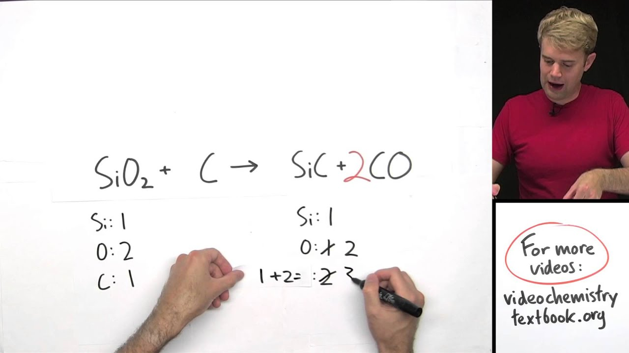 Balancing Chemical Equations Practice Problems Youtube