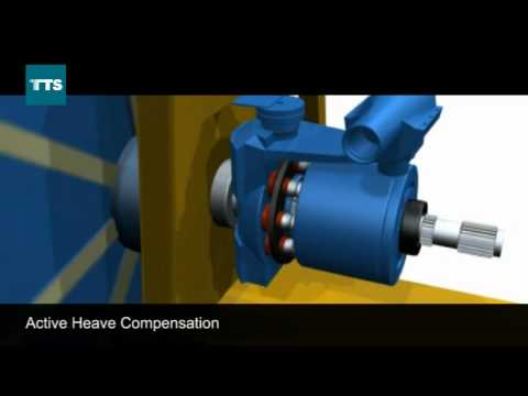 TTS Active Heave Compensation film.mpg