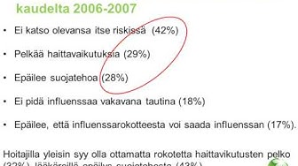 Terveydenhuollon ammattilaisten kausi-influenssarokotukset