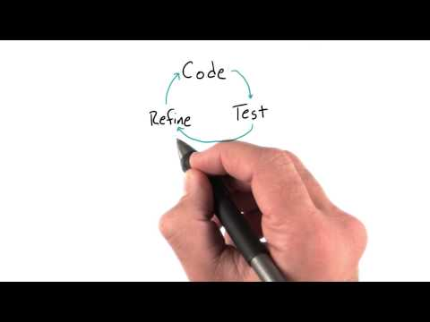 Intro To HTML And CSS - Code, Test, Refine, Repeat