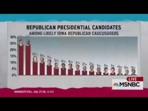 Rachel Maddow New National gop Poll Results Election 2016
