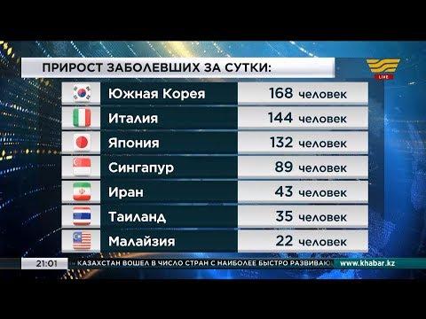 Казахстанцев просят воздержаться от поездок в страны, где зафиксирован коронавирус