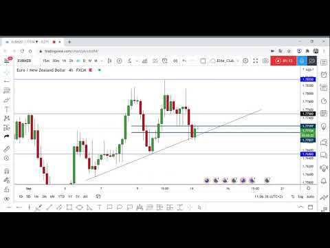 EUR/NZD: Free Signal And New Entry Available Now