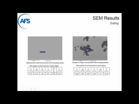 Evaluating Steel Casting Process Cleanliness Webinar