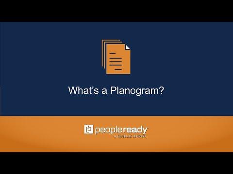 What's a Planogram