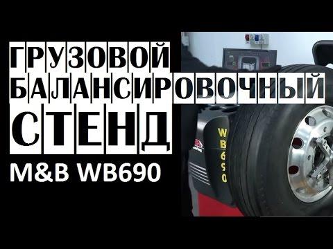 Углы установки колёс