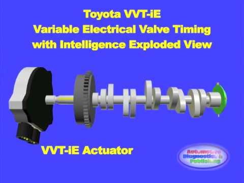 Toyota VVT-iE, Variable Valve Timing