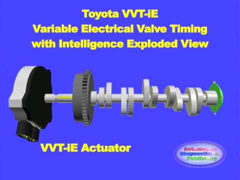 Фото к видео: Toyota VVT-iE, Variable Valve Timing