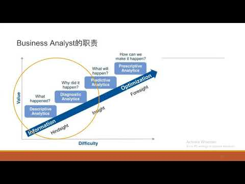商业分析(Business Analyst)的技能、行业及求职