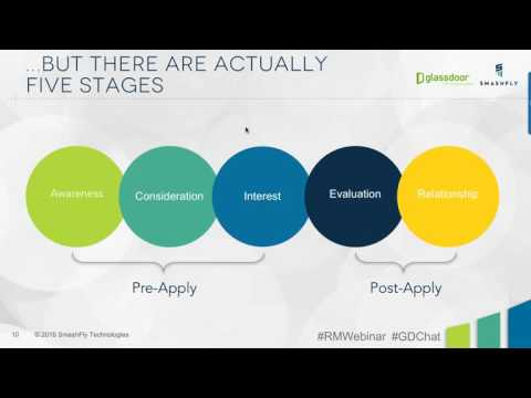 Webinar: Inside the Candidate's Head: The 5 Stages of the Candidate Experience