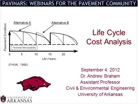 Pavinar: Life Cycle Cost Analysis