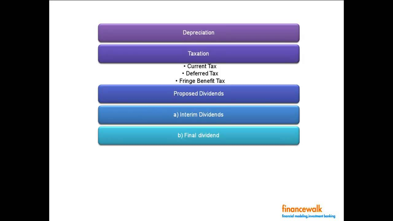 Annual Report Analysis Example, Financial Statement Analysis