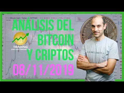 Análisis del Bitcoin y altcoins 08/11/2019