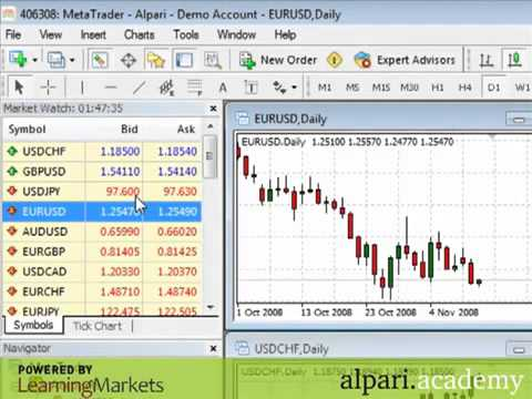 forex-trendy-metatrader-4-tips-and-tricks