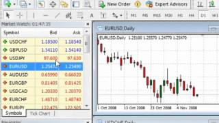 Forex Trendy   MetaTrader 4 Tips and Tricks