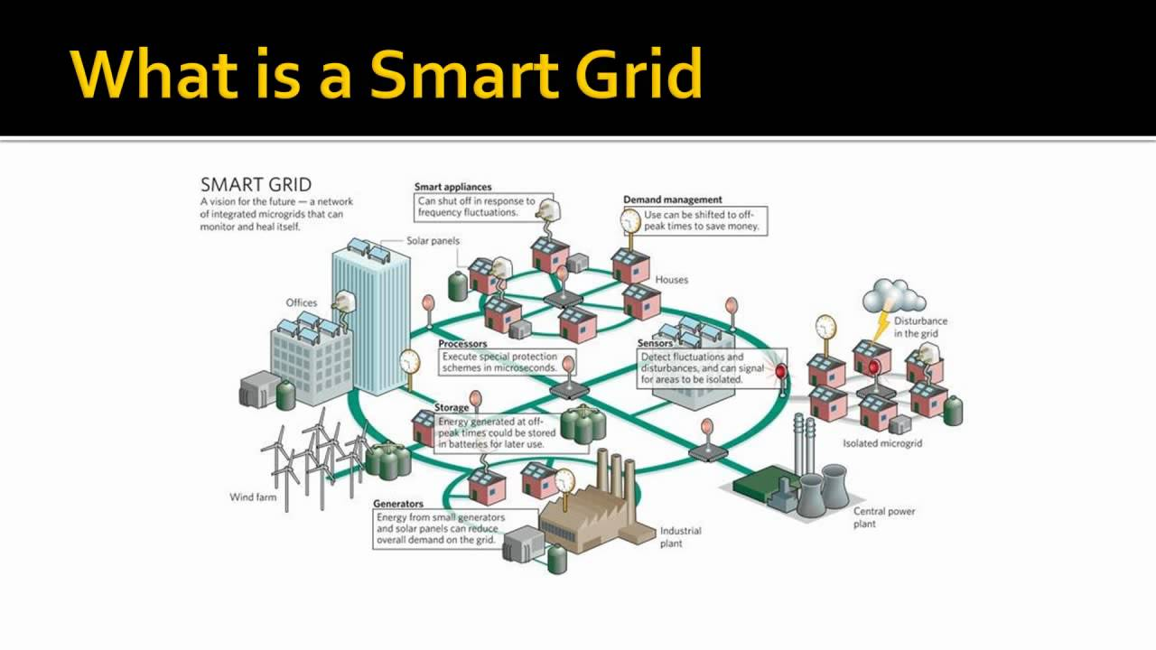 the smart grid current electric grid essay