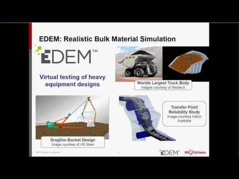 Adams EDEM Cosimulation
