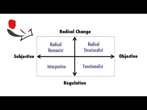 organizational paradigms I am struggling in my development of a structured outline for a paper comparing and contrasting the three predominant (rational, natural, and open systems) organizational paradigms.