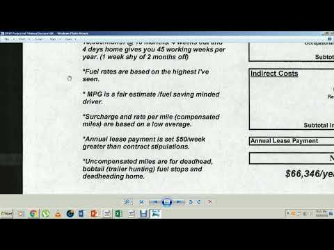 CRST Lease Purchase, Projected Minimal Income & Lease Calculator