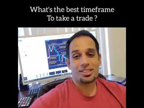The best timeframe to trade forex