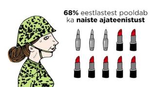 Eesti elanike hoiakud kaitseküsimustes (I): valmisolek osaleda riigikaitses. Sügis 2016.