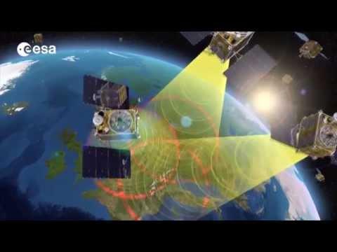 ESA: Galileo towards the future