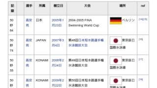 「100mバタフライの歴代日本記録一覧」とは ウィキ動画