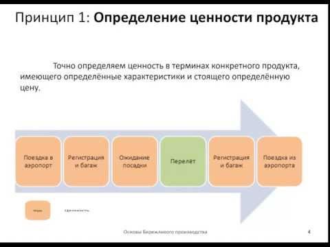 Основы Бережливого производства (по одноименной книге)