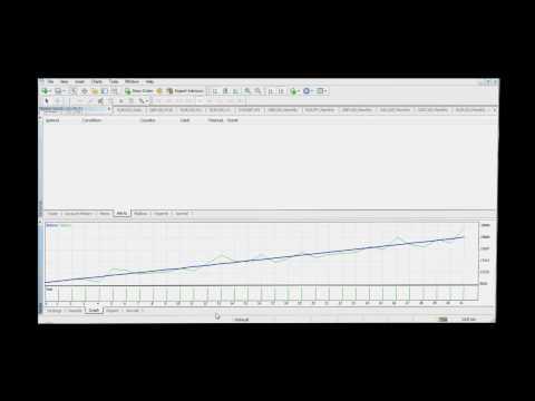 W.d Gann EA V1 13 Turn 10K into 130K