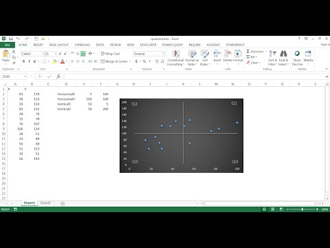 Create Quadrant Lines for an XY Scatter Chart