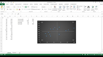 How to make cartesian diagram in microsoft excel cara membuat create quadrant lines for an xy scatter chart ccuart Gallery