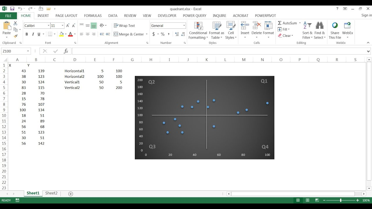 Create Quadrant Lines for an XY Scatter Chart - YouTube