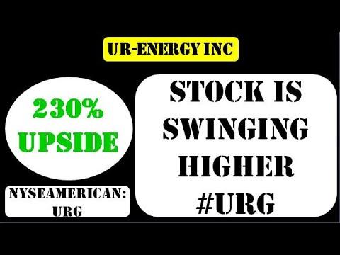 Ur Energy Inc Stock is swinging higher - urg stock