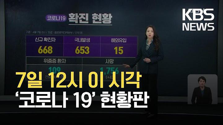 [코로나19 현황] 7일까지 누적 확진자 106,898명...사망 1,756명 / KBS 2021.04.07.