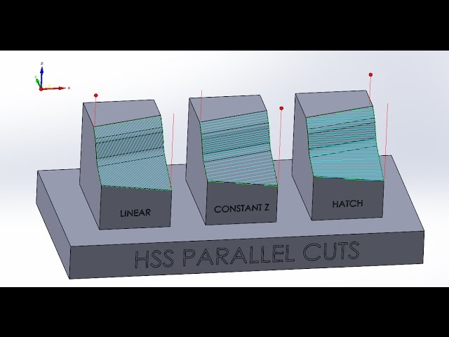 HSS - Parallel Cuts Linear, Constant Z and Hatch