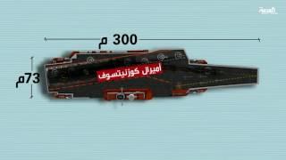 تدخل روسي مرتقب في ليبيا