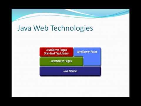 Java Web Programming / JSP. part 01 - Introduction
